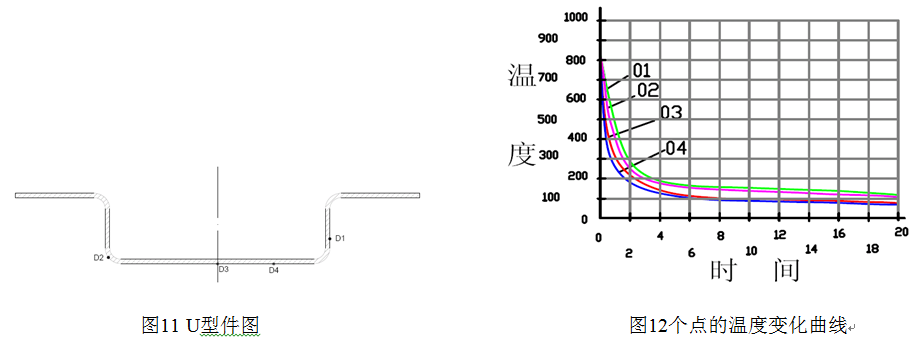 均匀分布参数电路